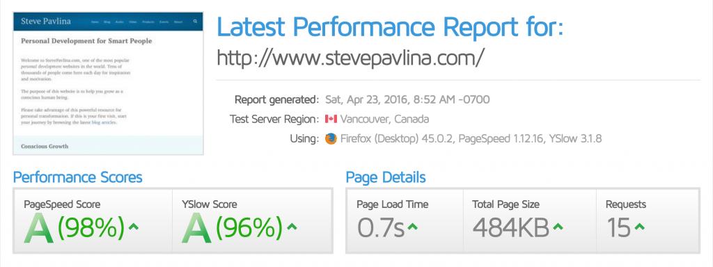 Steve Pavlina Website Speed